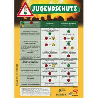 Jugendschutz Plakat