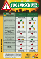 Jugendschutz-Tabelle